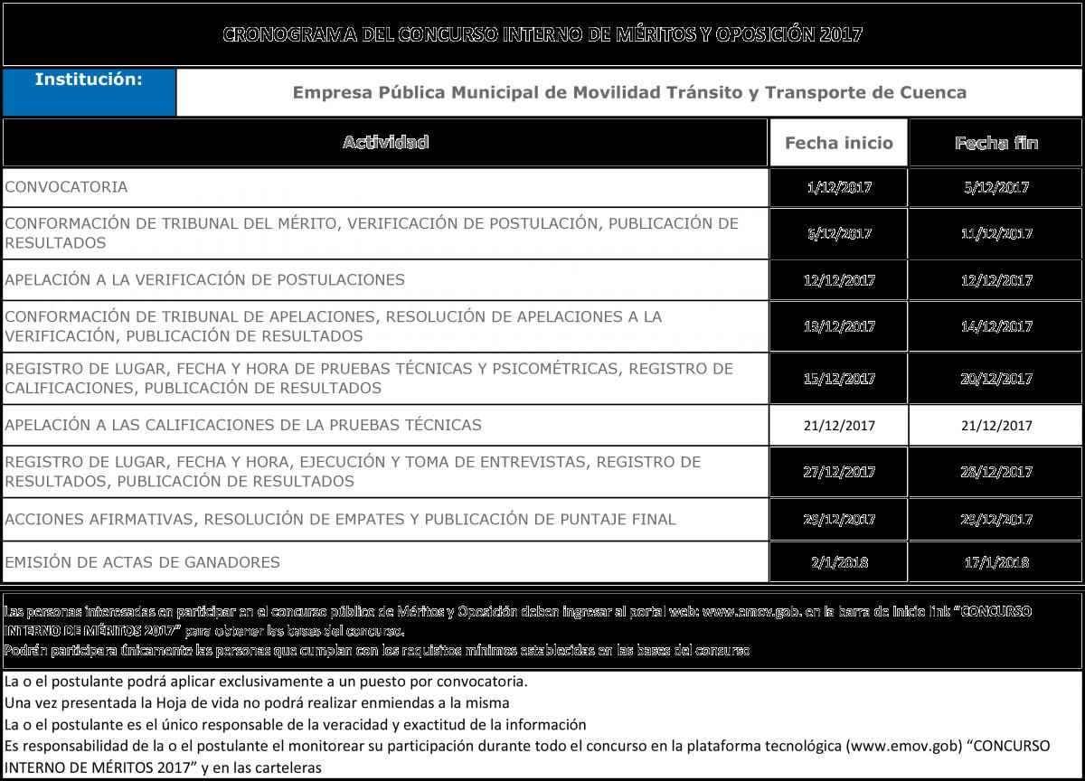 CRONOGRAMA - Concurso interno méritos y oposición 2017