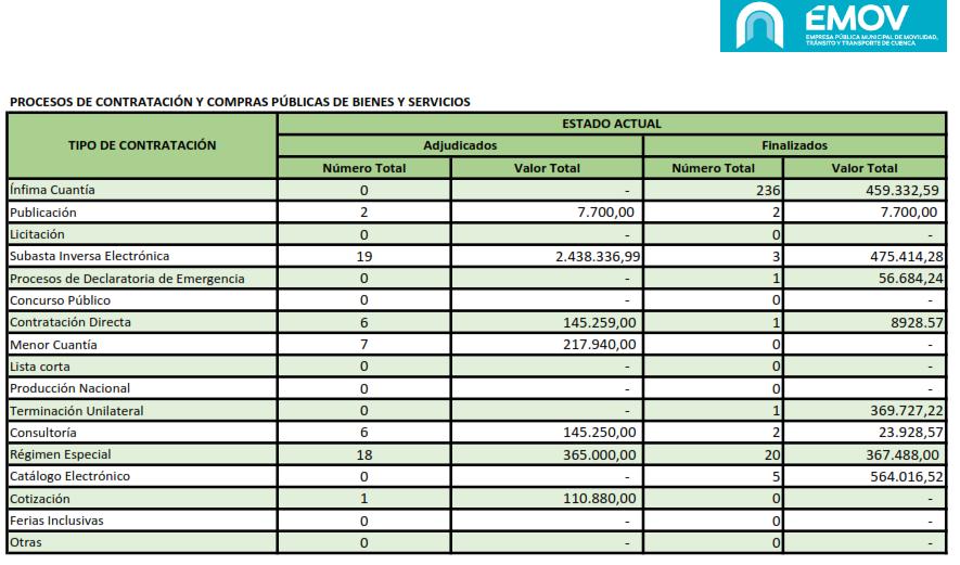 PROCESOS%20DE%20CONTRATACION%202014 - 2014